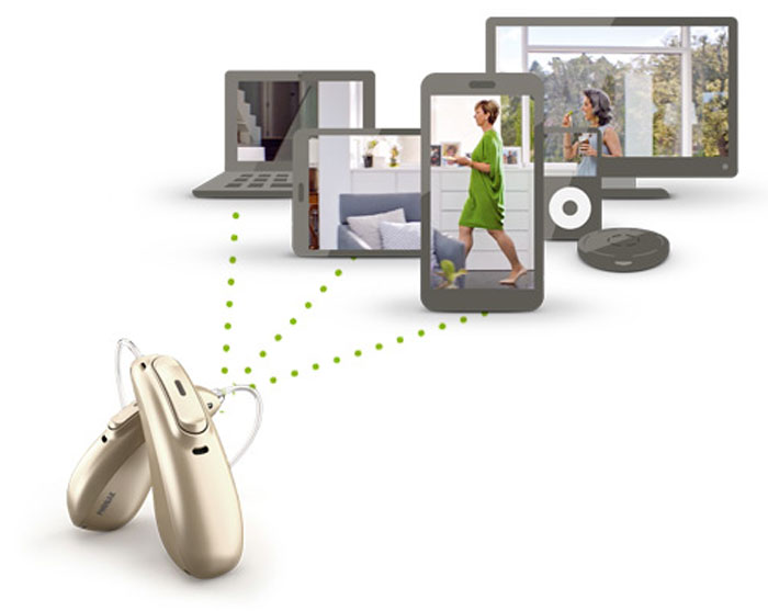 Een afbeelding van apparaten waarmee een Phonak Marvel kan verbinden