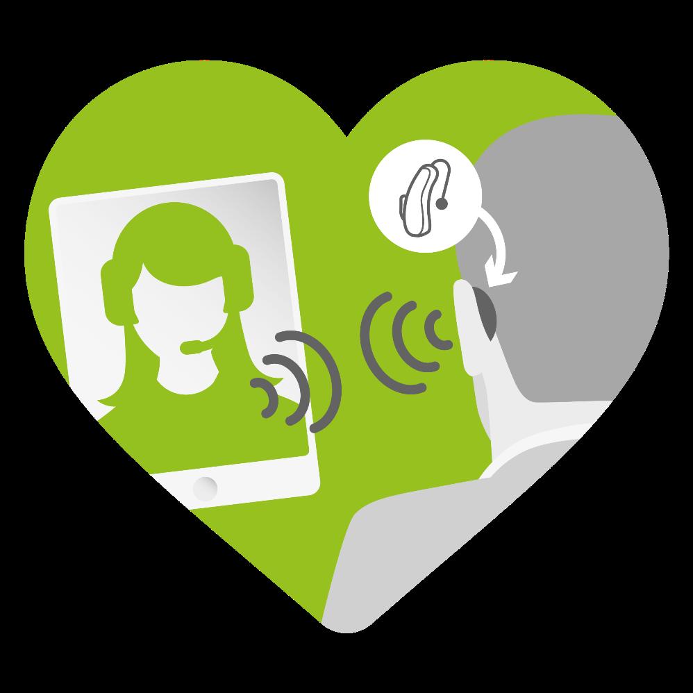 AudioNova Online Care